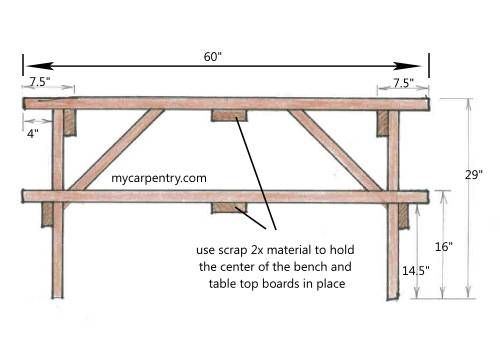 Make A Side Table Taller: Picnic Table Side View