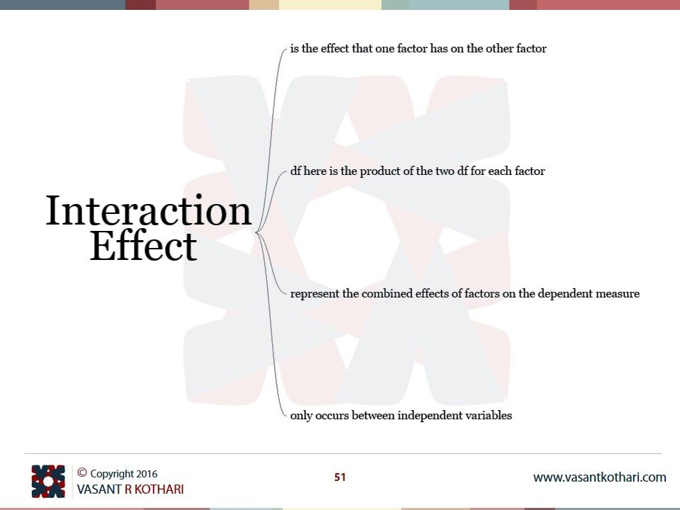 The Results From A Two Way Anova Will Calculate Main Effect