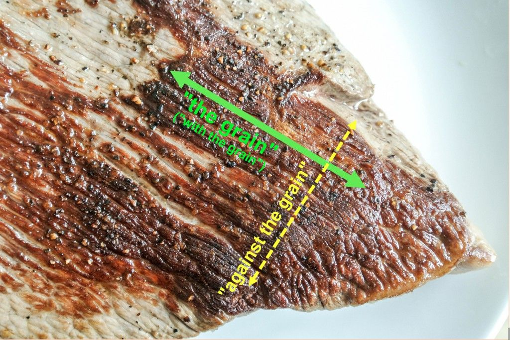 Ropa Vieja {Cuban Braised Shredded Beef} Recipe