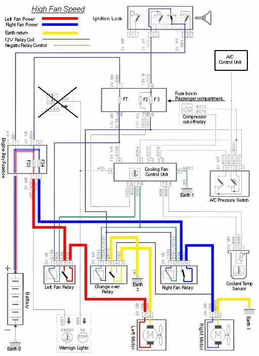 Cooling Fan Peugeot Concept Cars: Peugeot 206 Climate Control Wiring Diagram At Shintaries.co
