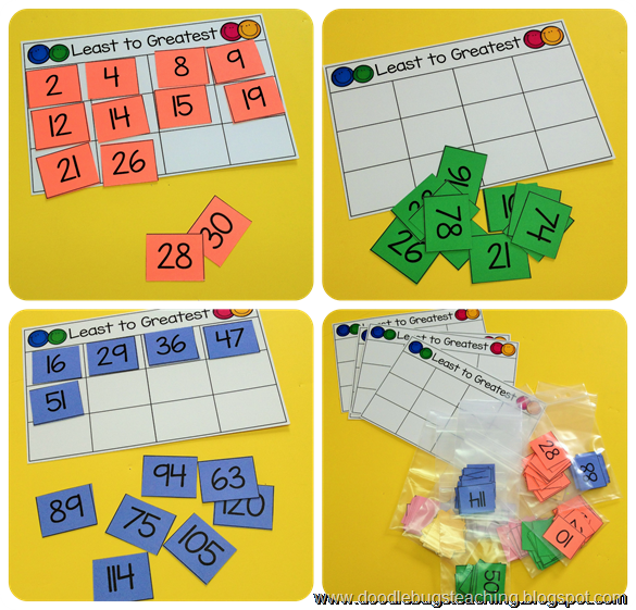 Ordering Numbers From Least To Greatest Math Unit Grade 1 Math Math Math Groups Math Classroom