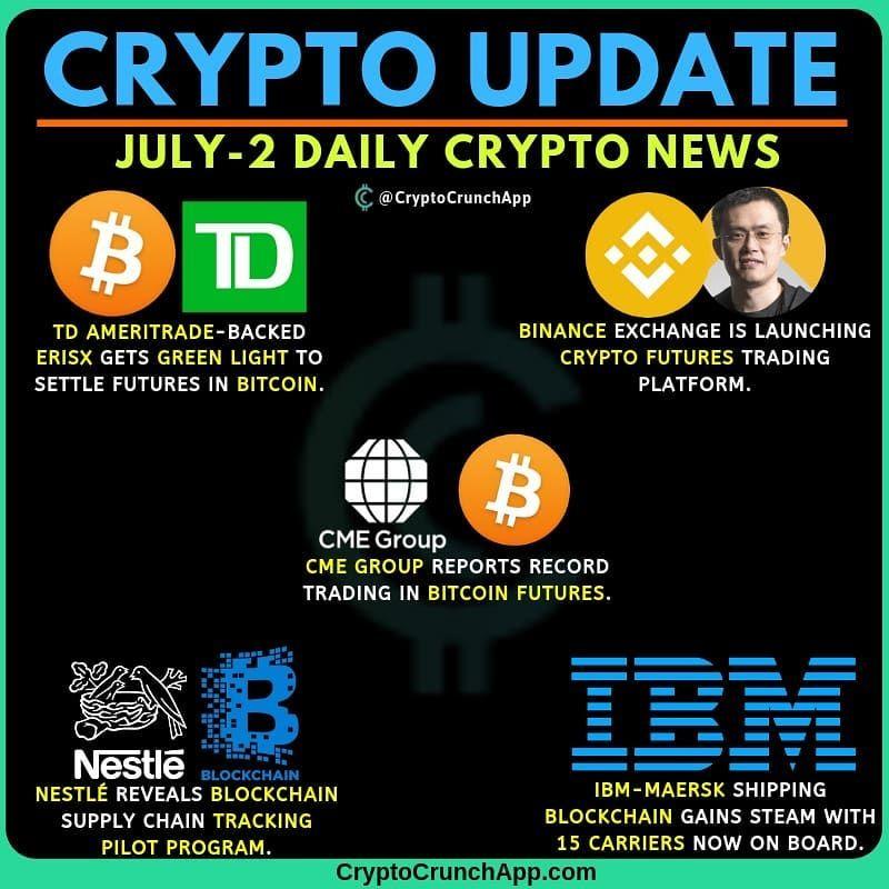 41++ Can u trade crypto on td ameritrade ideas
