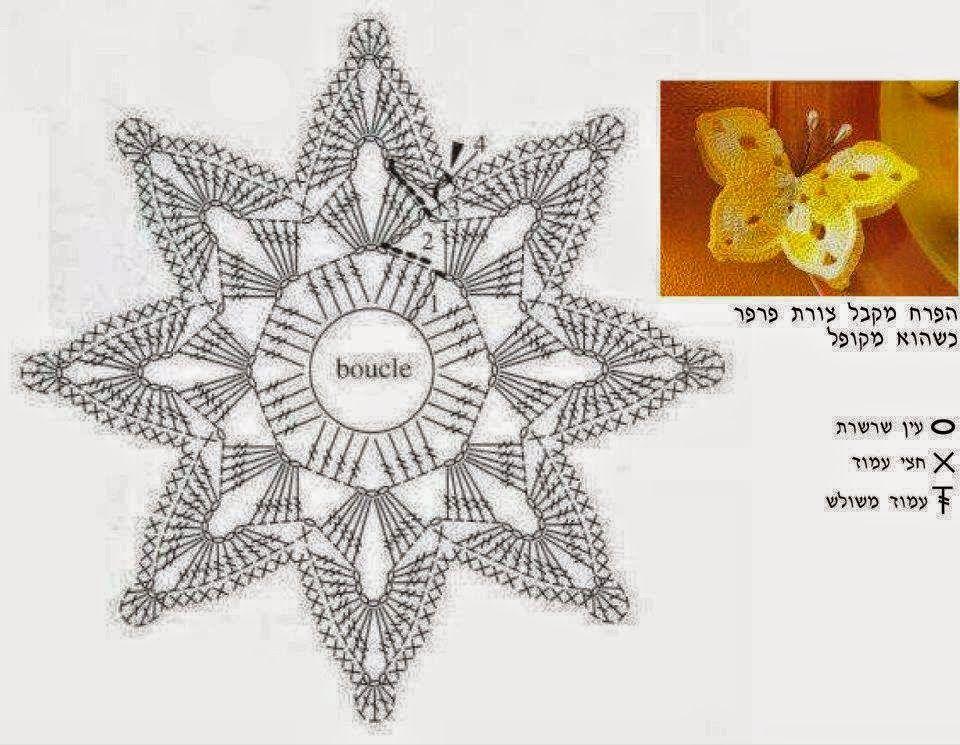Crochê Gráfico: Flores de crochê para enfeitar puxadores de porta de ...