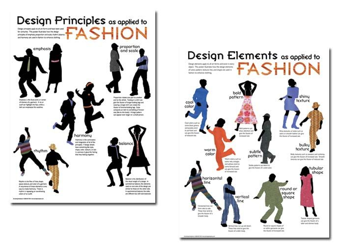 4238 Elements Principles Of Fashion Design Poster Set Intimex Holdings Ltd Elements And Principles Poster Design Fashion Design