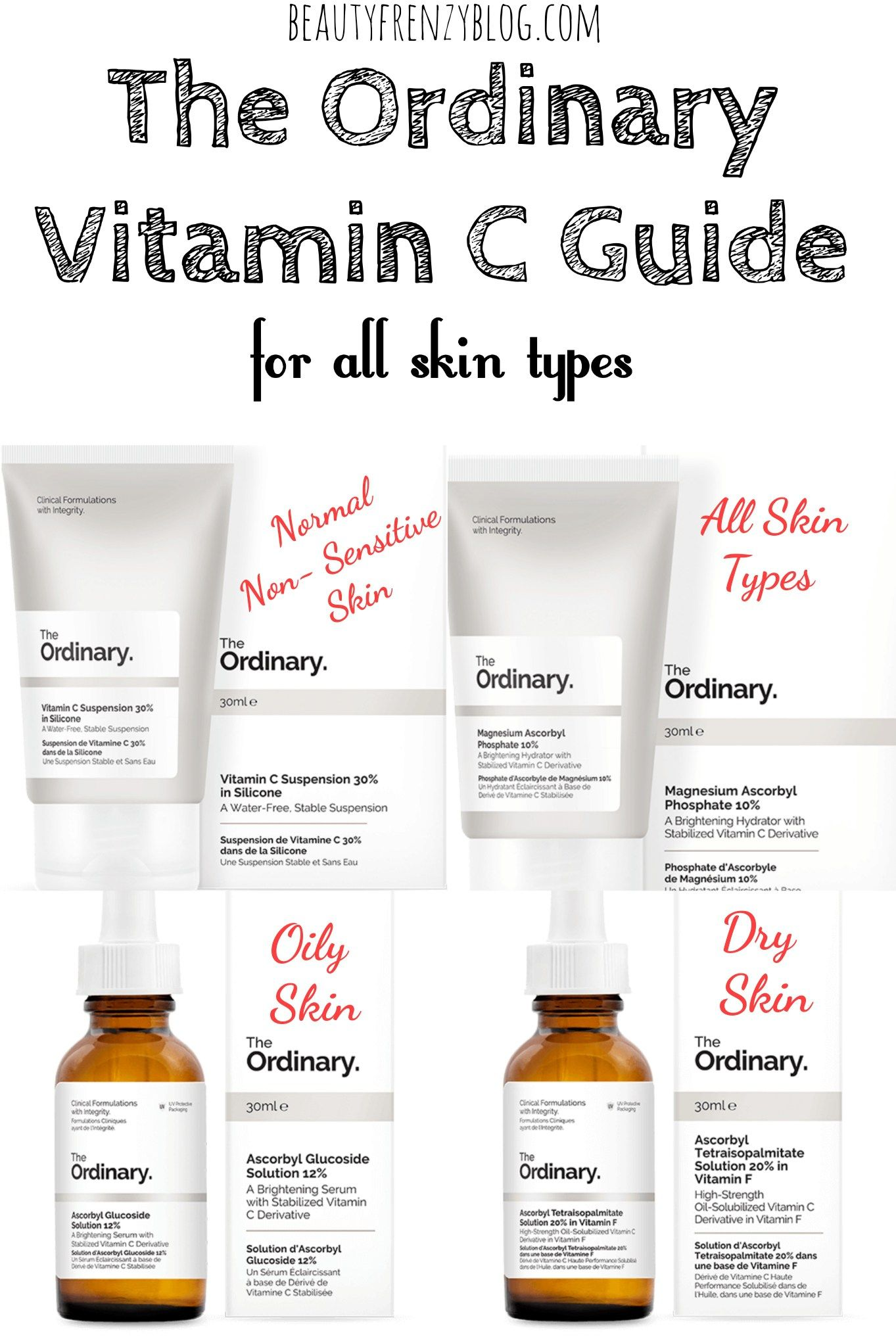 The Ordinary Vitamin C Guide How To Pick The Right