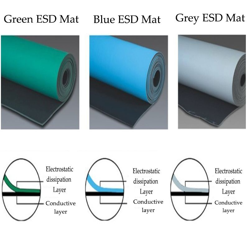 ESD mat, Anti-static mat suppliers, Anti-static mats for