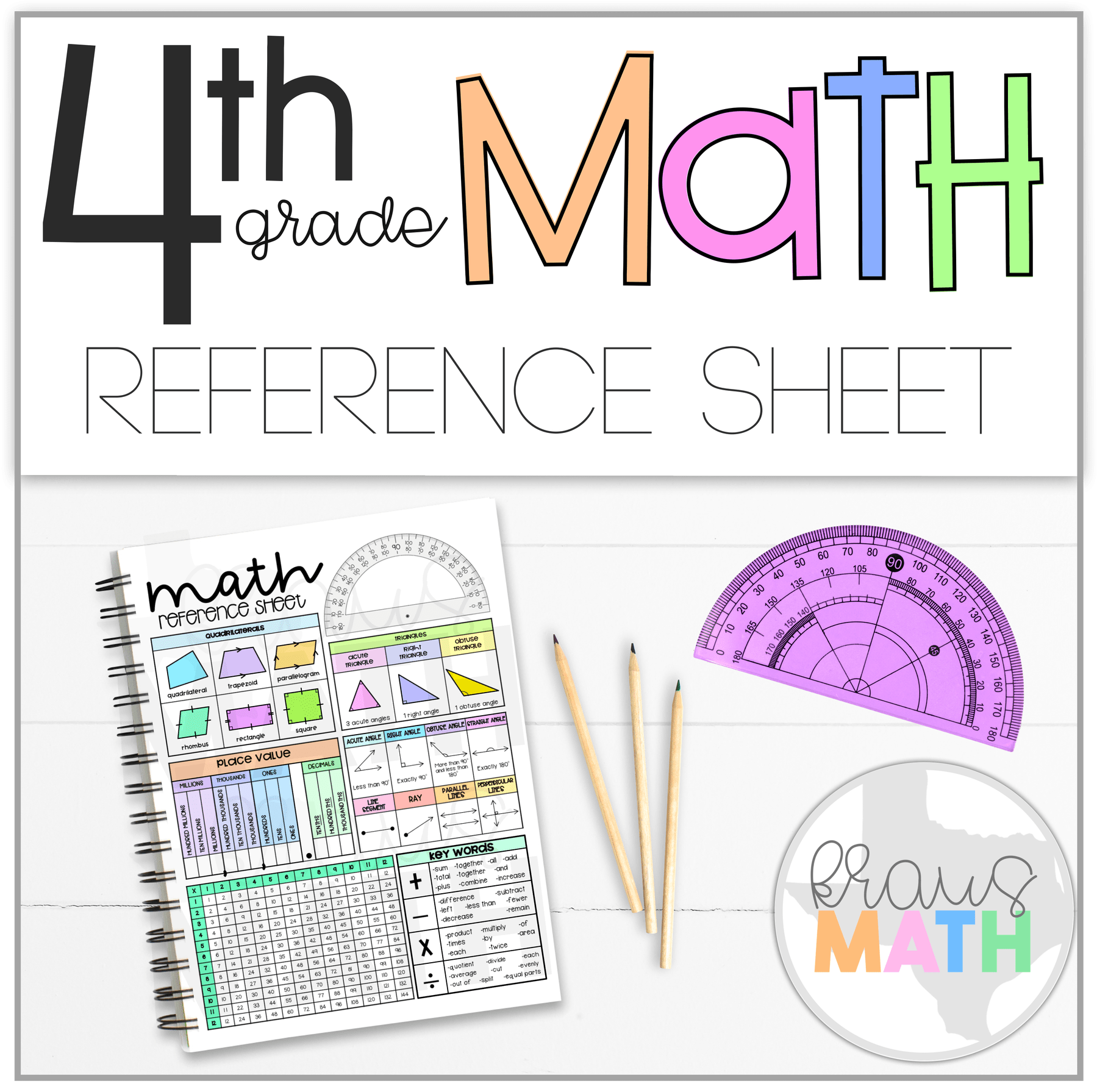 4th Grade Math Reference Sheet