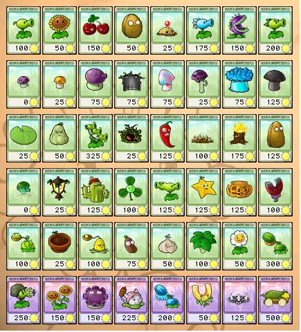 plants vs zombies characters | Plants vs  Zombies: Close