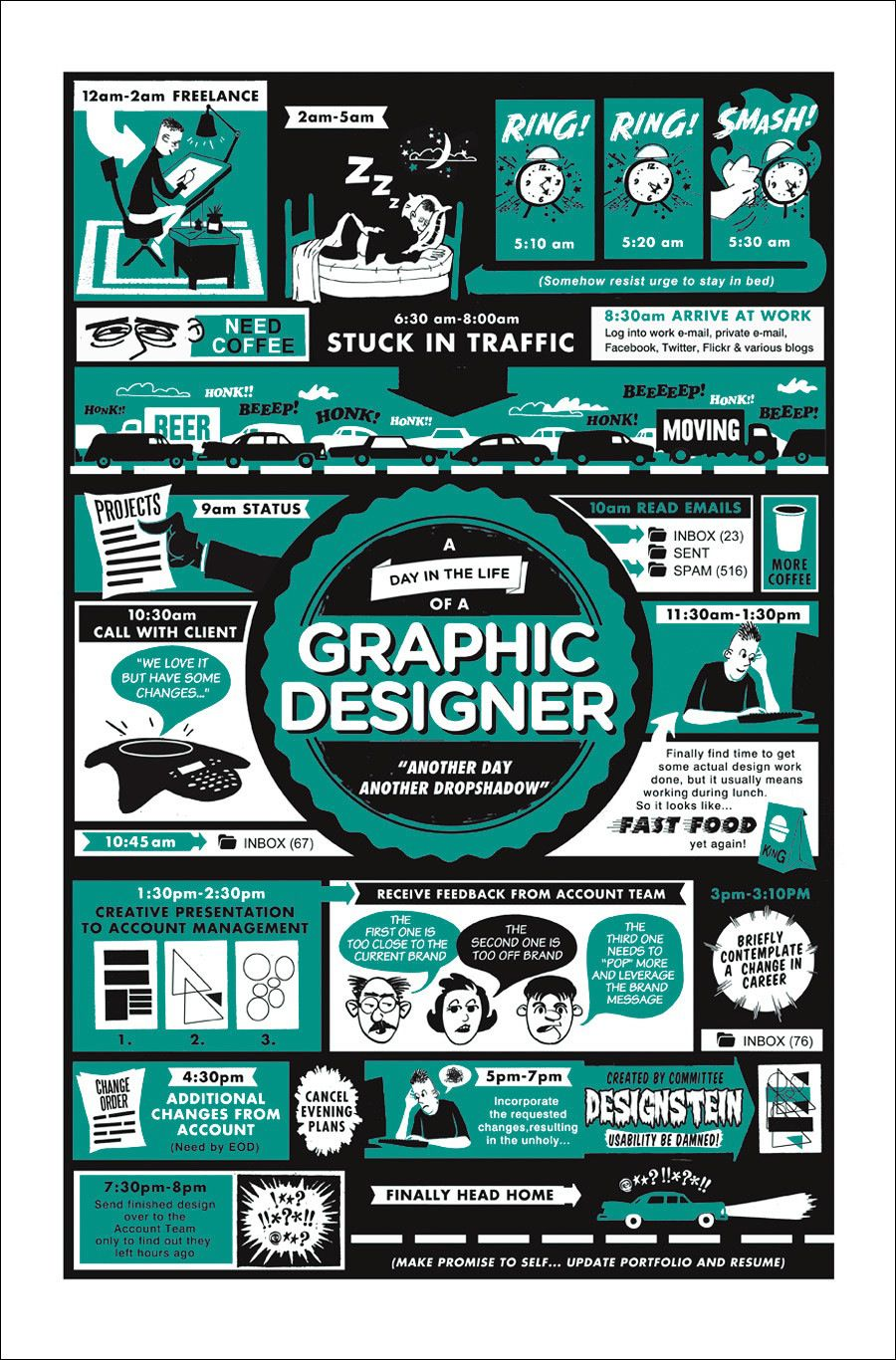 graphic designers' daily frustrations revealed   graphic designers