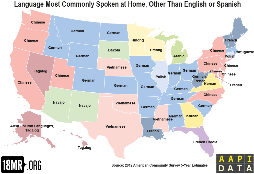 language use in the united states 2017