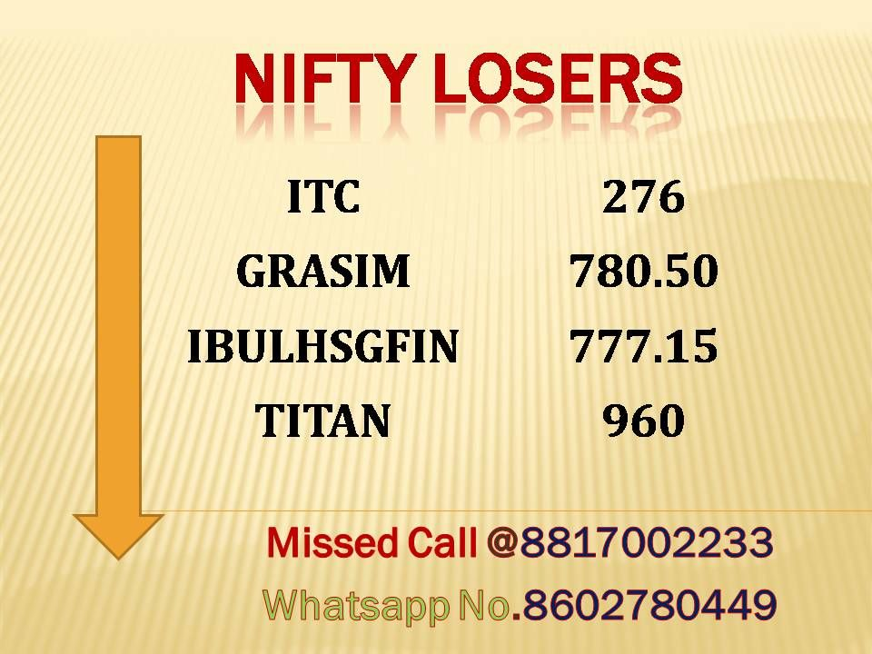 nifty Losers market trading tips (With images