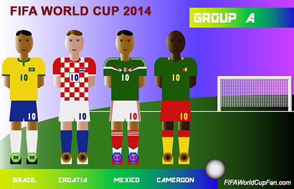 Group A - FIFA World Cup 2014 - Brazil, Croatia, Mexico and Cameroon #fifaworldcup2014
