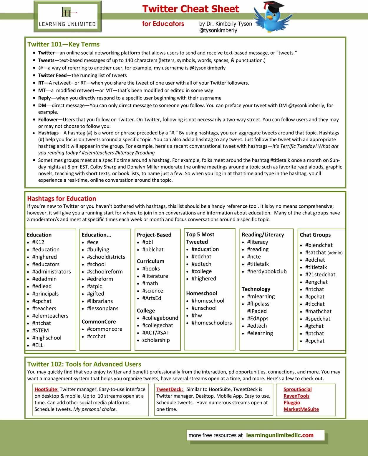 A Great Twitter Cheat Sheet For Teachers