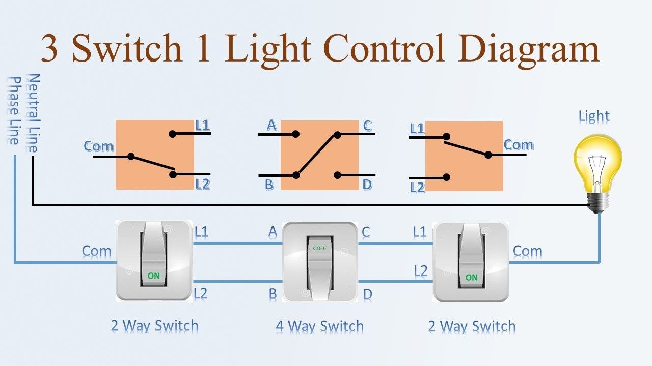 3 Switch 1 Light Control Diagram 4way switch Switch