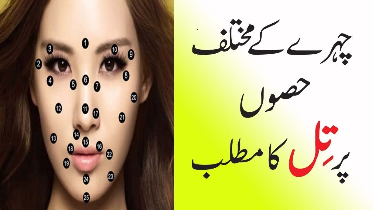 Jisam Par Mojud Til Ka Matlab || Meaning Of Mole On Face
