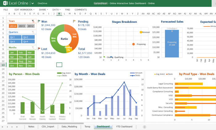 How To Use Excel And Google Sheets To Organize Your Marketing Efforts Entrepreneur S Excel Dashboard Templates Project Management Dashboard Excel Templates