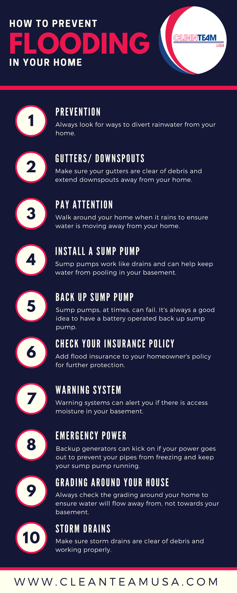 Weather Here In Michigan Can Be Unpredictable Sporadic And Just Plain Crazy When It Comes To Flooding Taking Prevent Flood Prevention Clean Office Cleaning