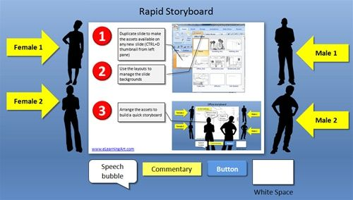 Free Instructional Design Storyboard Template  Elearning Brothers