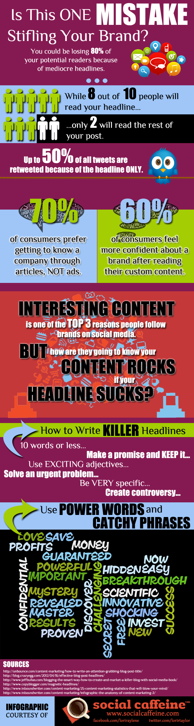 Is This ONE Mistake Stifling Your Brand? (Infographic) - it's all in your HEADline