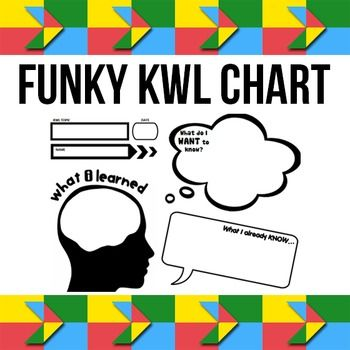 KWL Chart Writing area, Graphic organizers and Activities - kwl chart