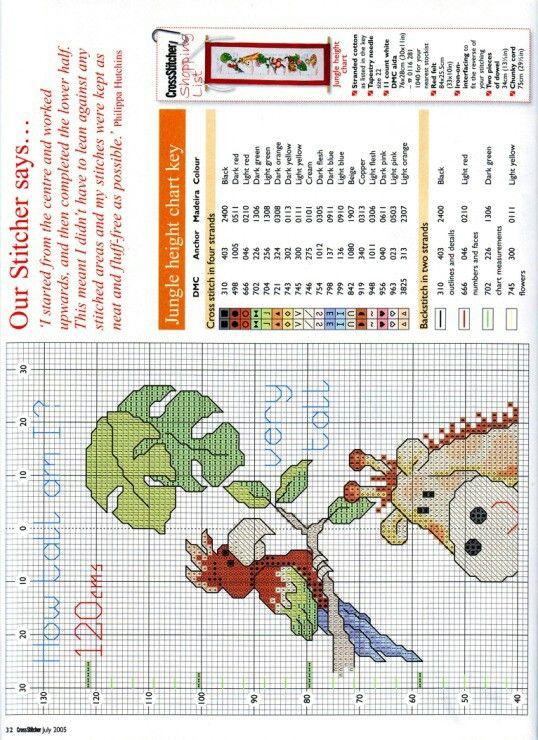 Jungle Growth Chart Part 13 Cross Stitch Pinterest Cross