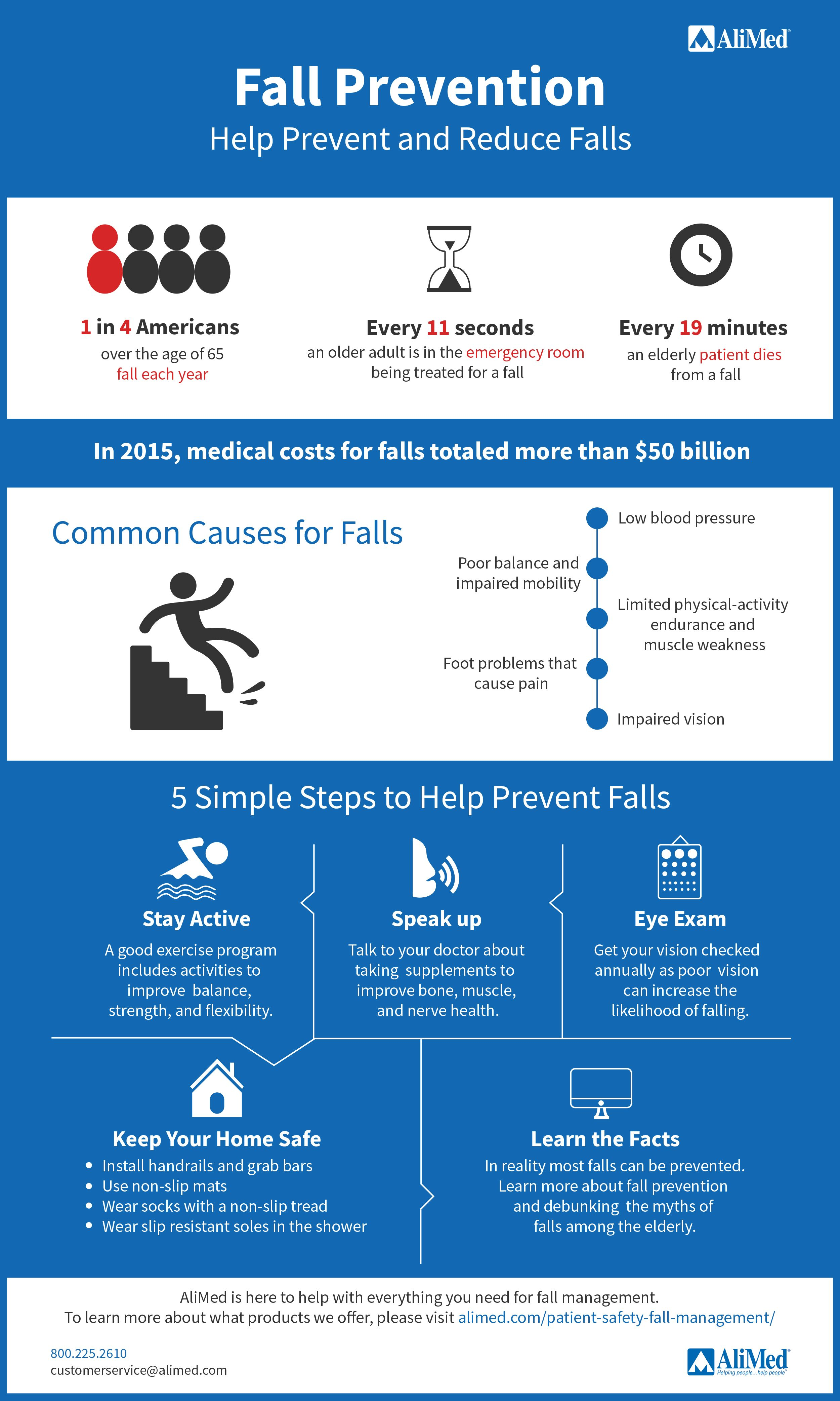 According To The National Council On Aging Falls Are The Leading