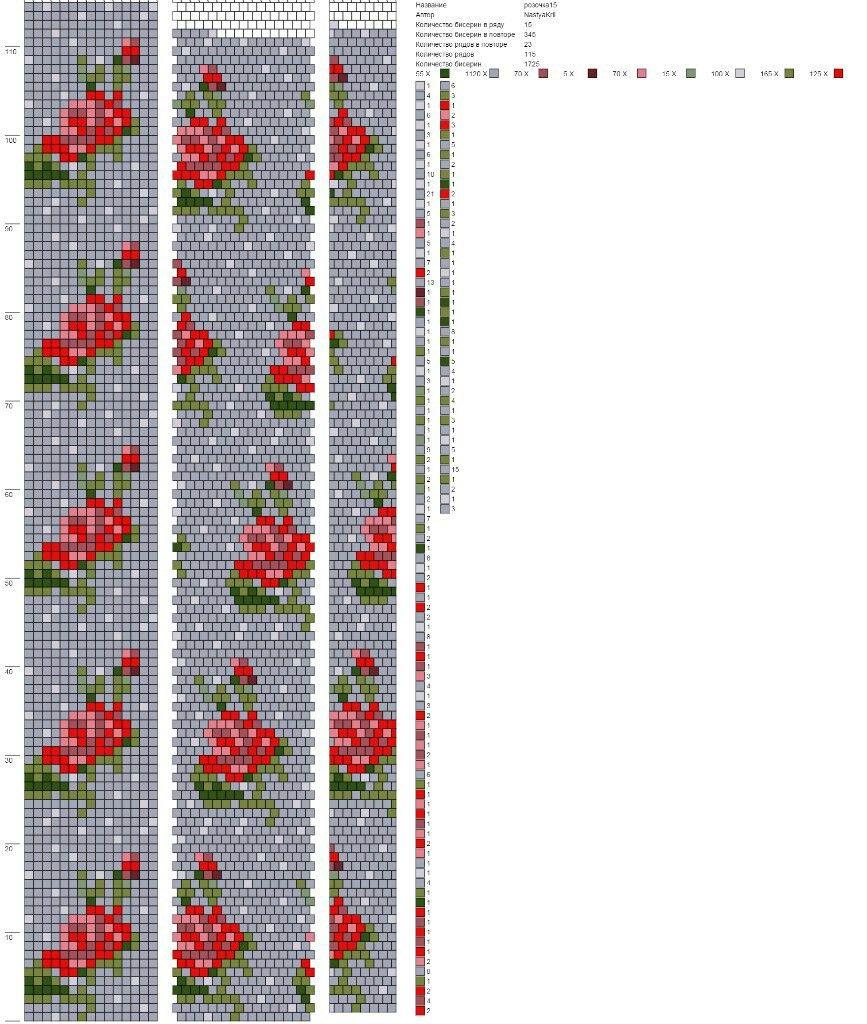 Pin de liliana Sanchez en 15 rounds | Pinterest