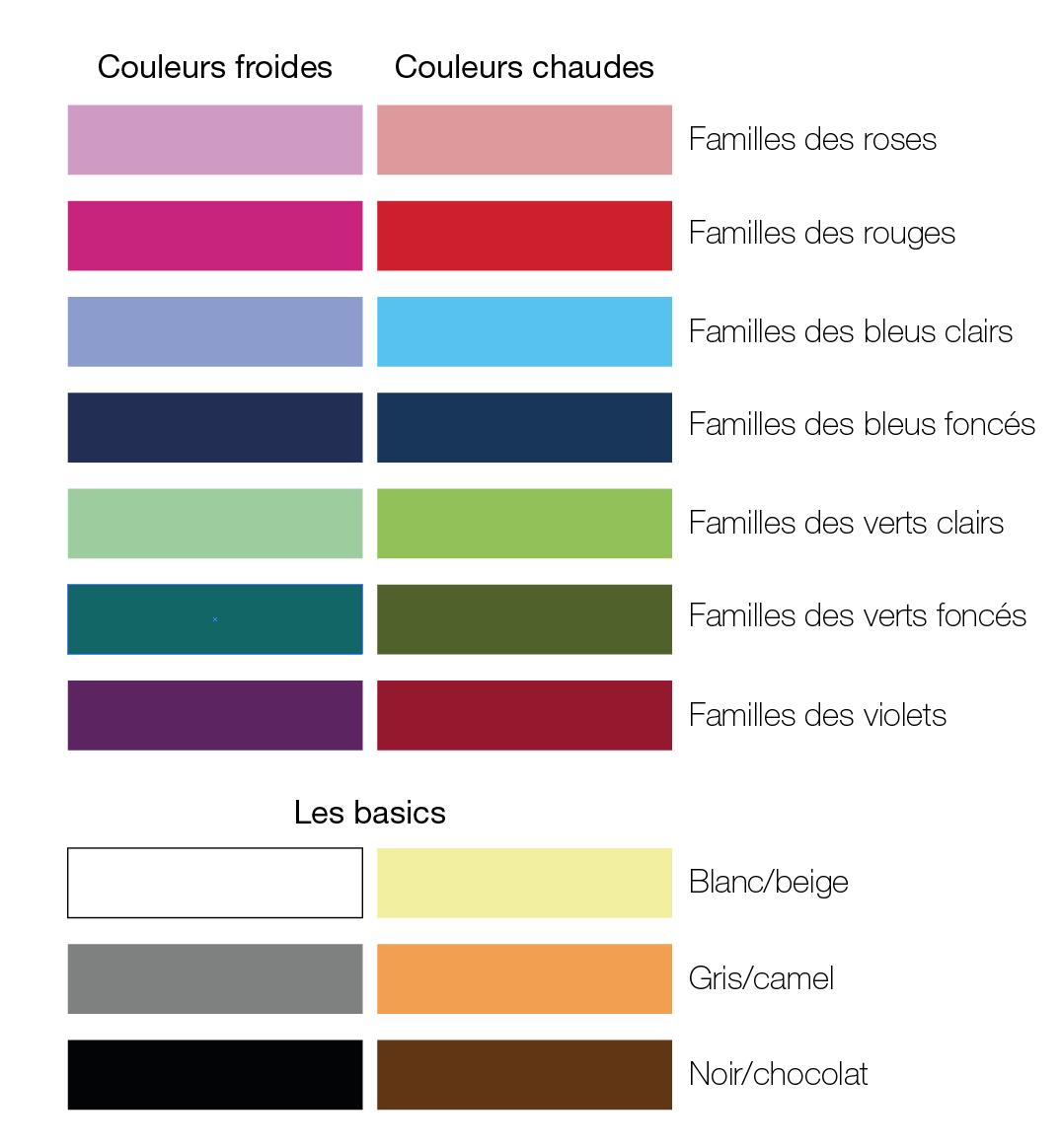 couleur chaude froide … | Pinteres…