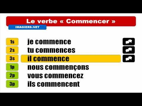 239 Dialogues En Francais French Conversations French Verb Plus Infinitive Mind Map French T French French Verbs Mind Map Verb Words