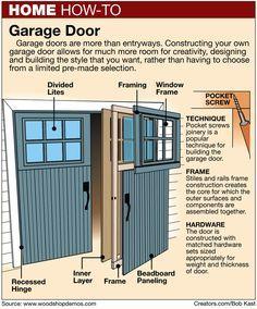 Make Your Own Garage Doors.