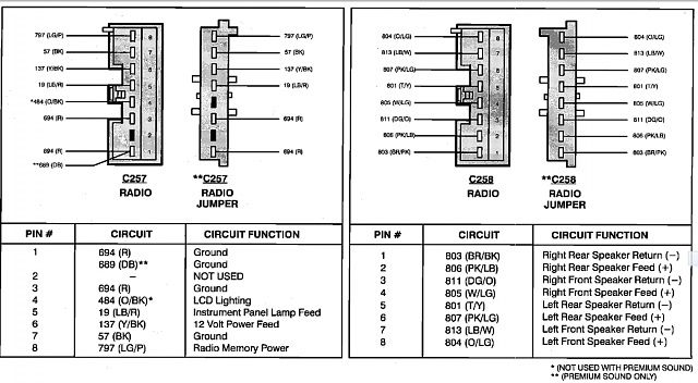 94 Ford Radio Wiring Wiring Diagram