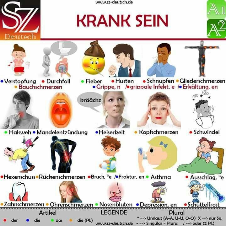Illness Auf Deutsch