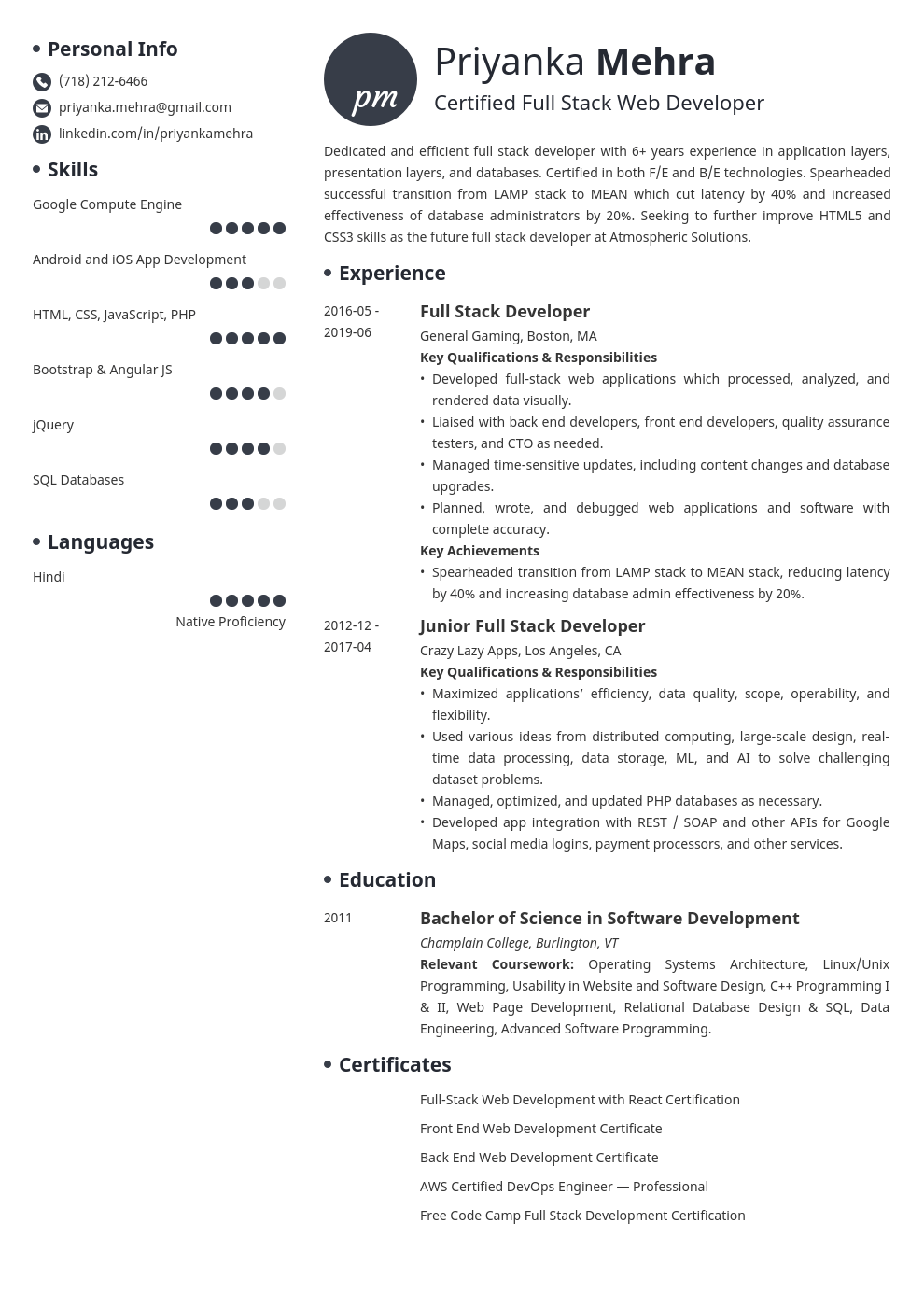 Full Stack Developer Resume Example Template Initials Resume Examples Full Stack Developer Job Resume Examples