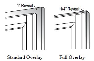 Standard Vs Full Overlay Reveal 1 Or 1 4 Cabinet Door Styles Full Overlay Cabinets Kitchen Cabinet Door Styles