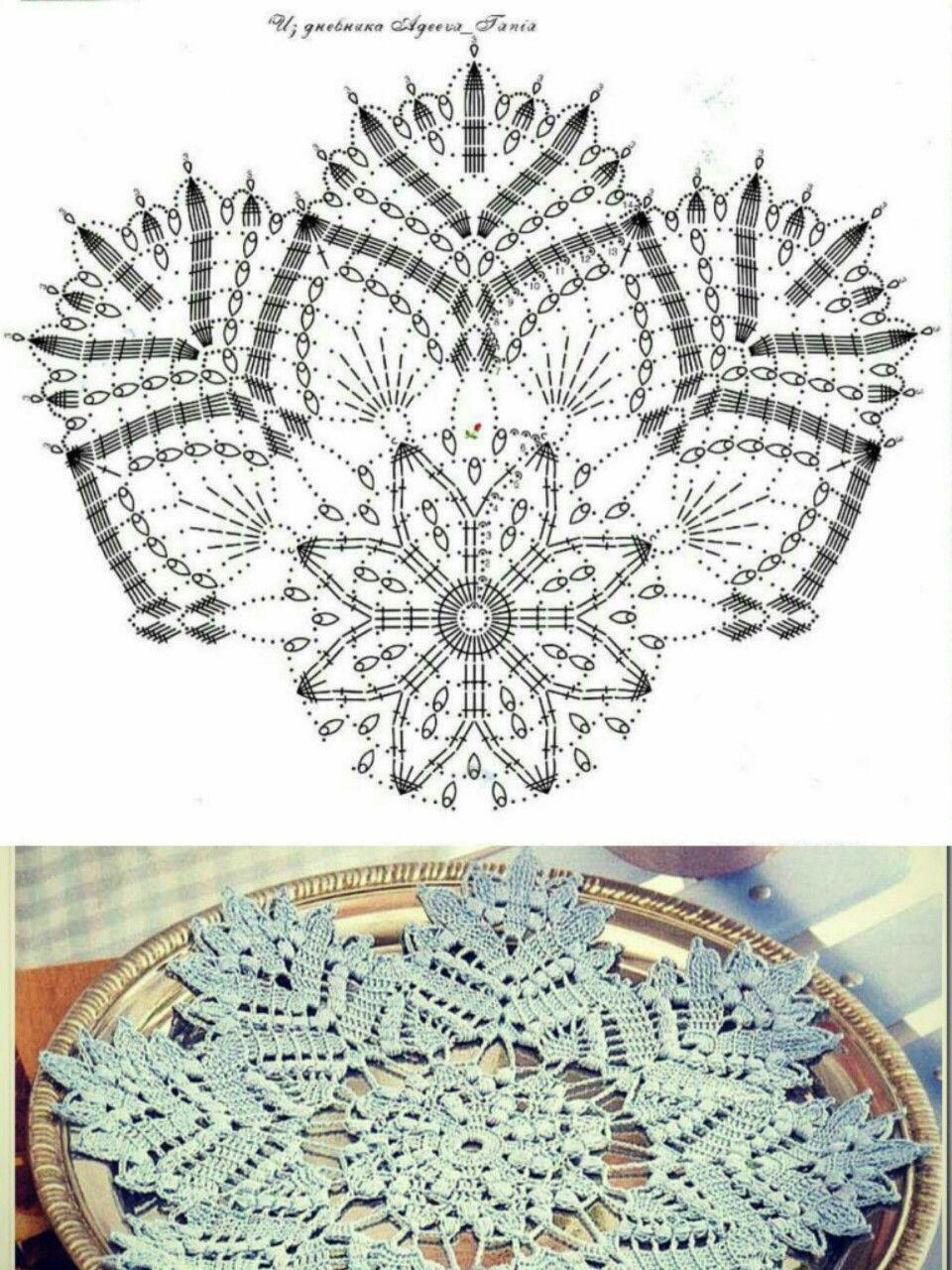 Pin de Eija Setänen en Virkkaus 1 - Crochet 1 | Pinterest