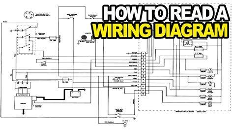 pin by ahmad thekingofstress on kumpulan contoh electrical wiringelectrical wiring diagram reading pdf post date 24 dec 2018(78) source
