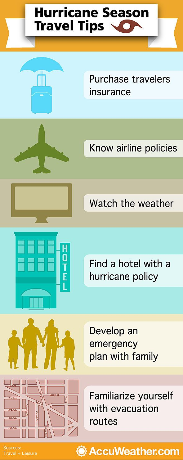 Don T Let Hurricane Season Ruin Your Vacation Plans Vacation Plan Hurricane Season How To Plan