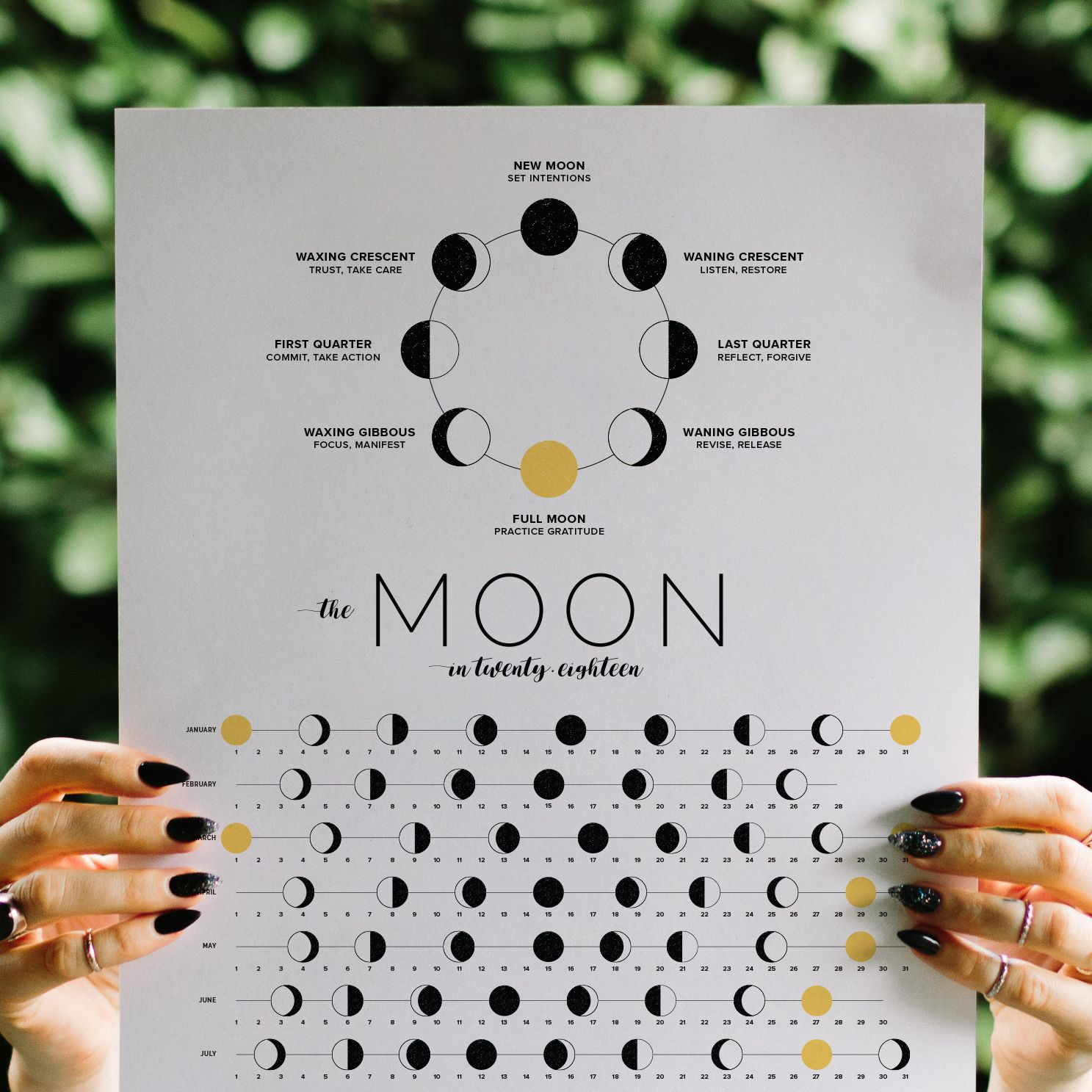 how to use a moon journal