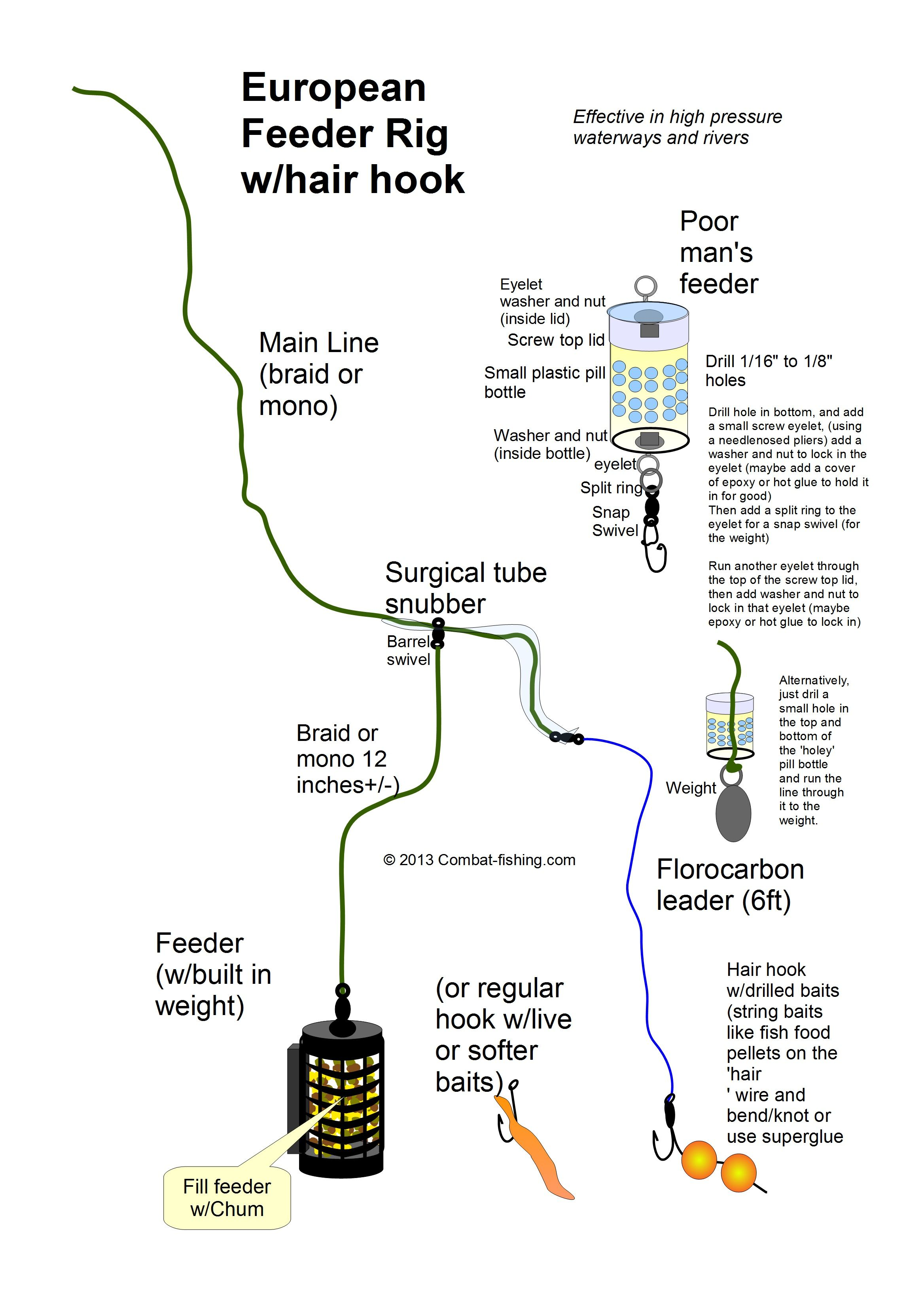 carp fishing rigs diagrams back to top fishing ryb stv carp fishing rigs diagrams carp fishing rigs [ 2336 x 3304 Pixel ]