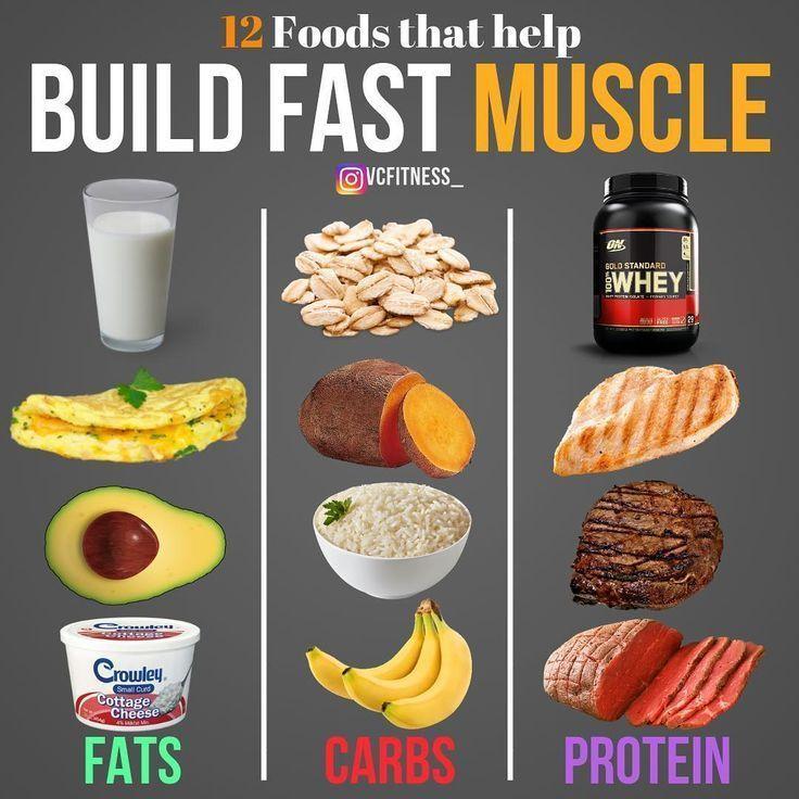 Gute Ernährung, um Muskelmasse zu gewinnen