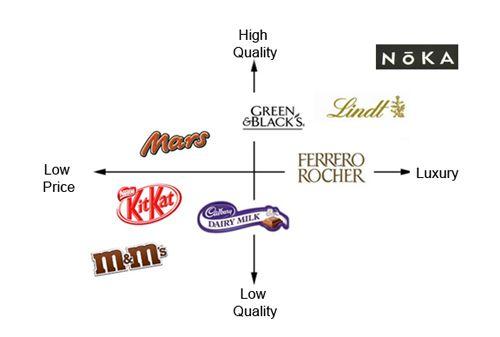 How to design the best logo voor your clients