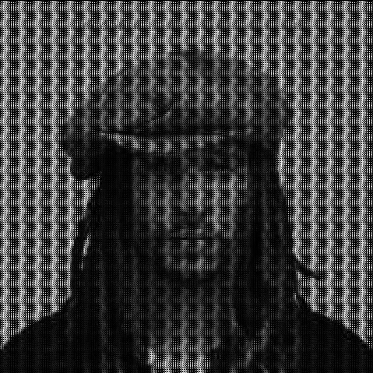 Letra de canción JP Cooper - She's On My Mind , canción de JP Cooper con música en Quedeletras