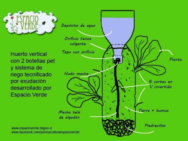 Huerto vertical con sistema de riego cultivos for Sistema de riego jardin vertical