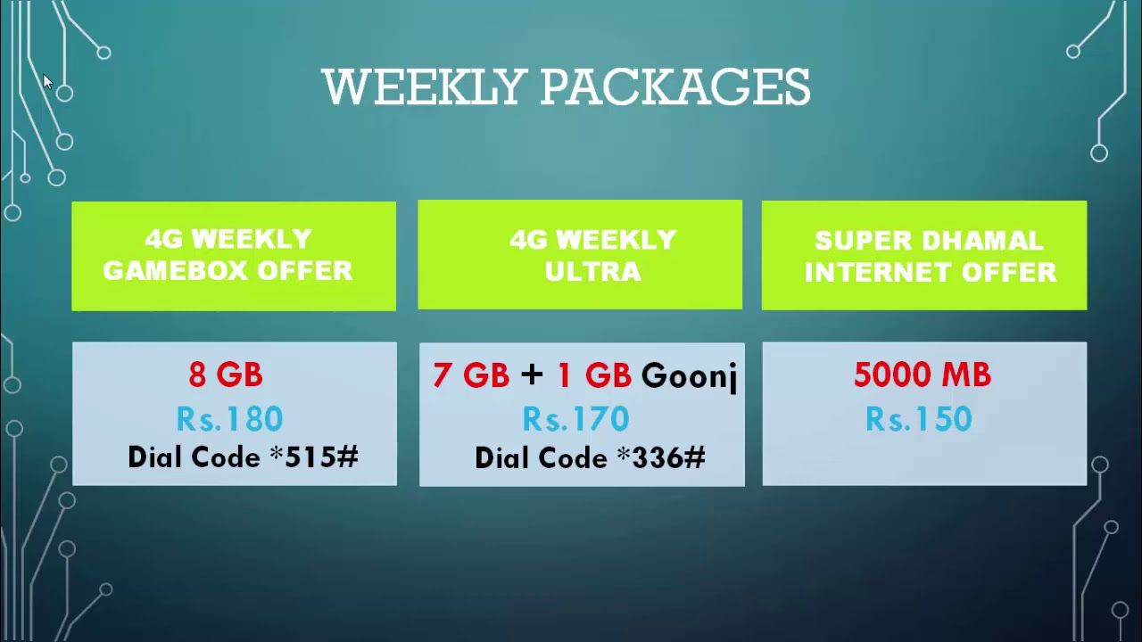 Telenor Weekly Internet Packages Telenor Net Packages 2019 Internet Packages Packaging Week