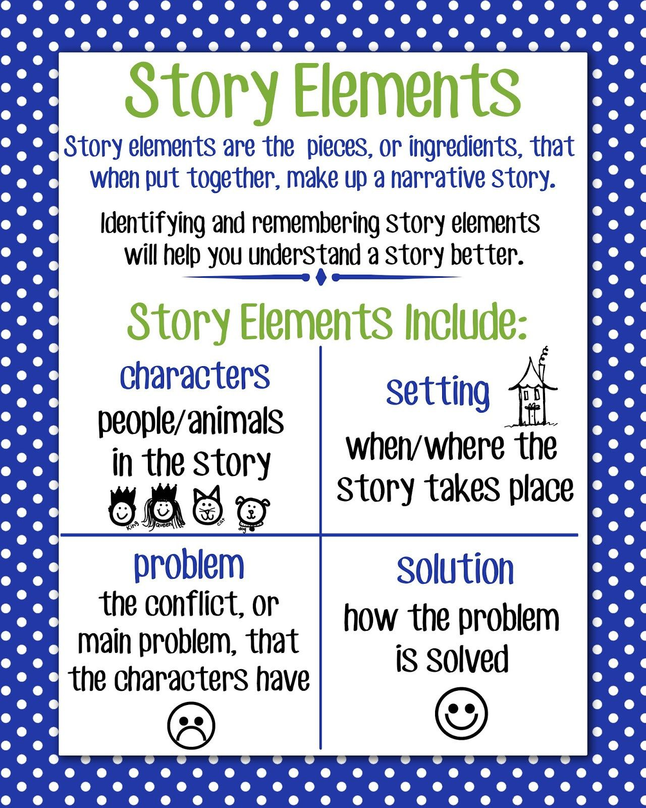 Story Elements Worksheets 2nd Grade Story Elements Anchor Chart Writing Anchor Charts Anchor Charts
