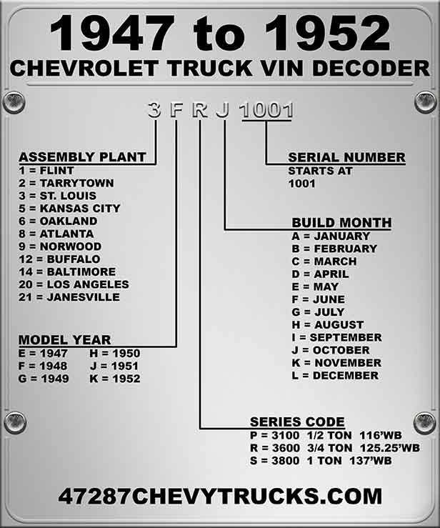 Vin Decoder 1949 Chevy 3100 Truck Google Search Chevy Trucks Trucks Chevy