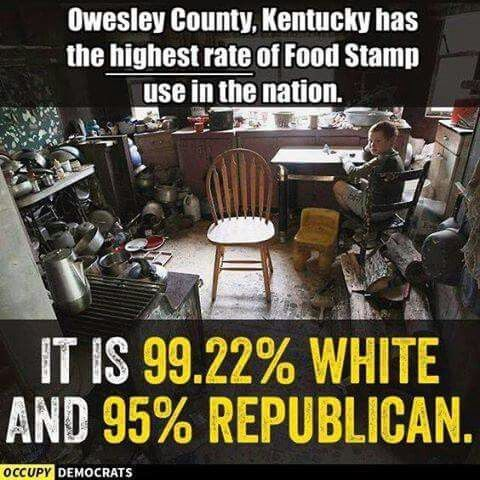 Owesley County Kentucky Has The Highest Rate Of Food Stamp Use In Nation It Is 9922 White And 95 Republican