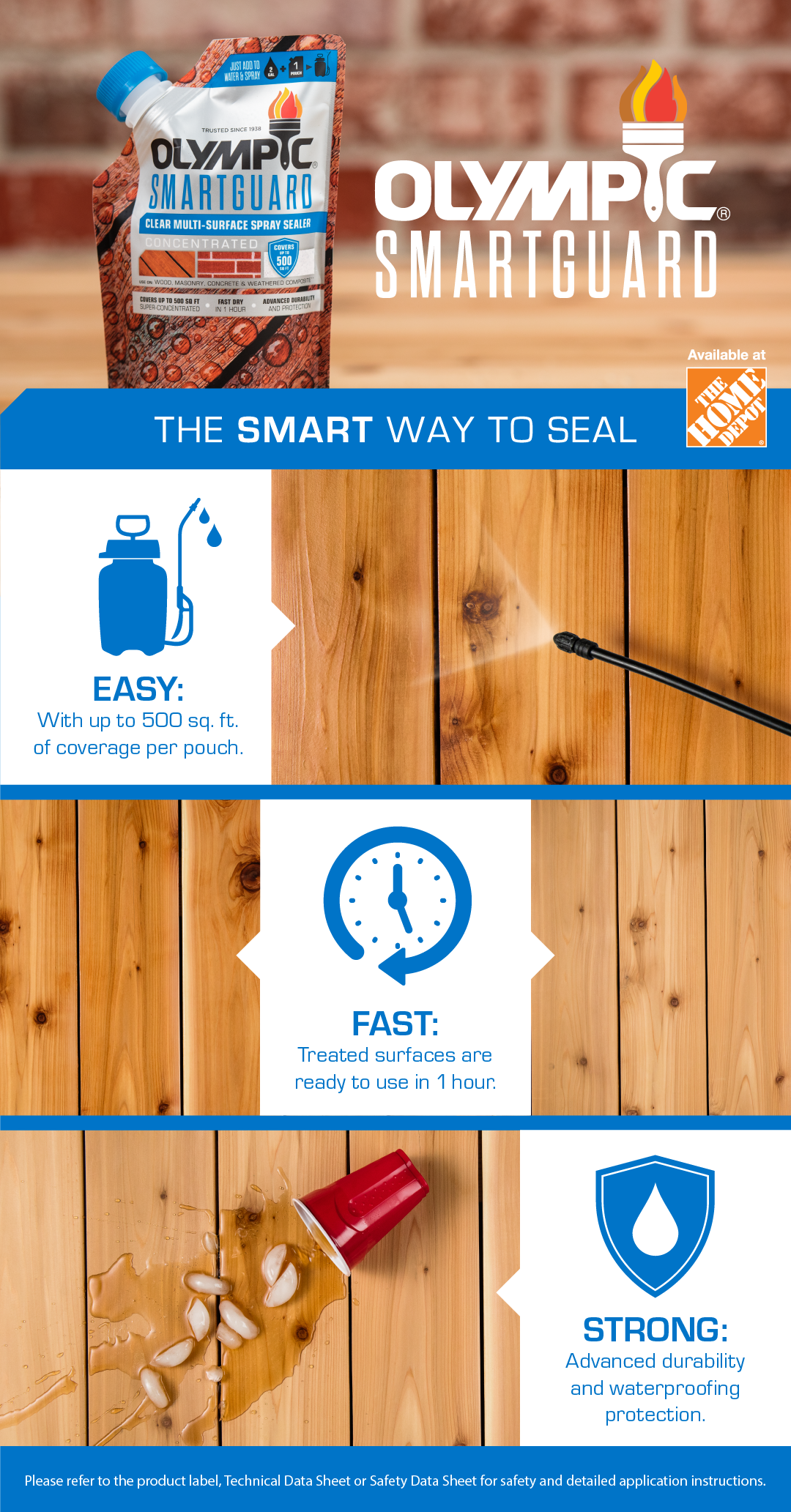 Smartguard Clear Multi Surface Spray Sealer Staining Wood Home Improvement Projects Surface Spray