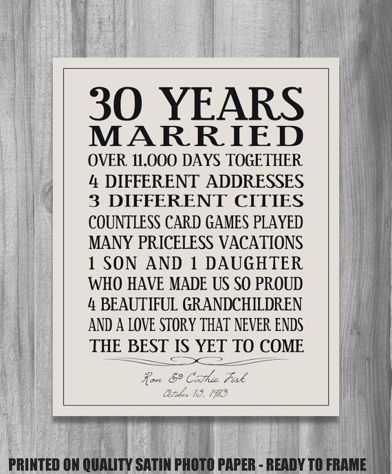 30 Years Wedding Anniversary Gifts.Personalized Anniversary Gift Our Story Time Line Family