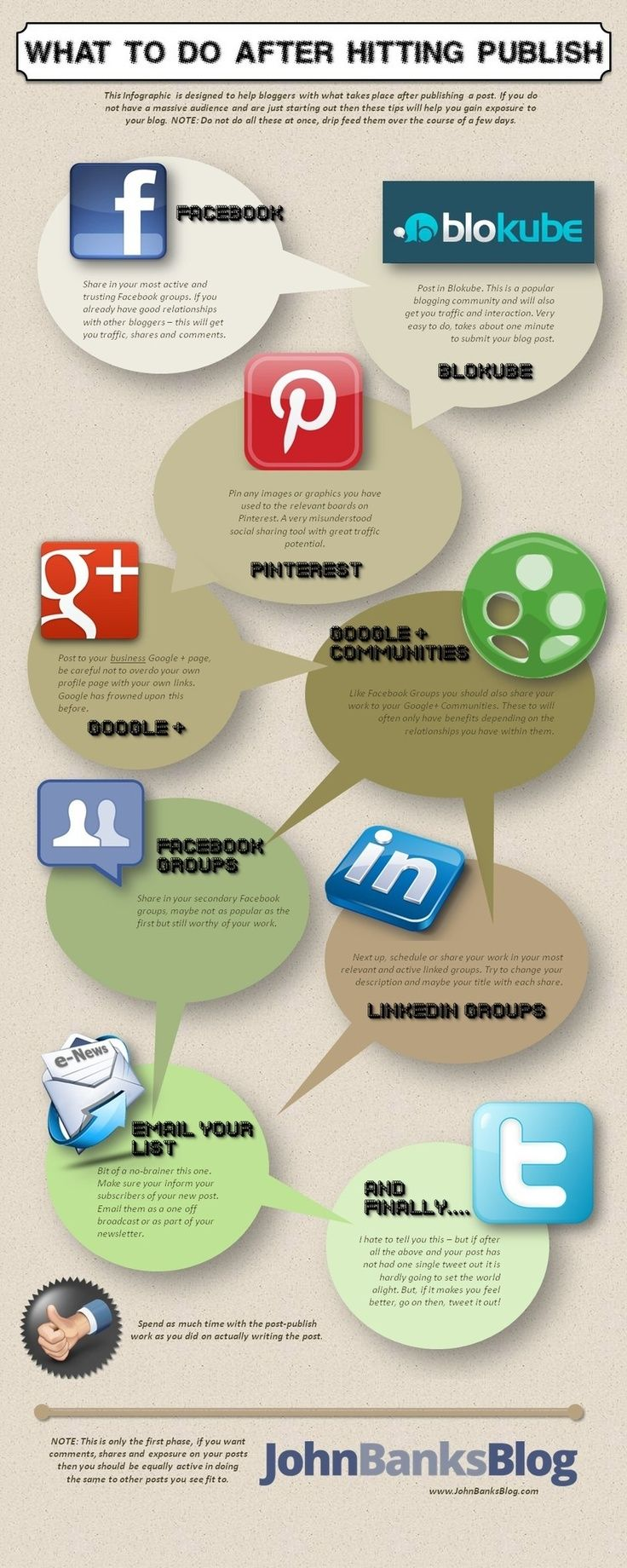 Ok, so you wrote a very appealing and engaging post for your Blog or on Facebook or your Google+ page..But then what? You want to know if the article has been read, how many times been shared etc This infographic might be helpfull!